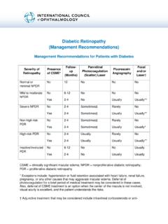 Diabetic Retinopathy (Management …