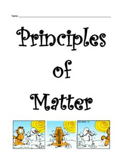 Name Principles of Matter - Mr. Hill's Science …
